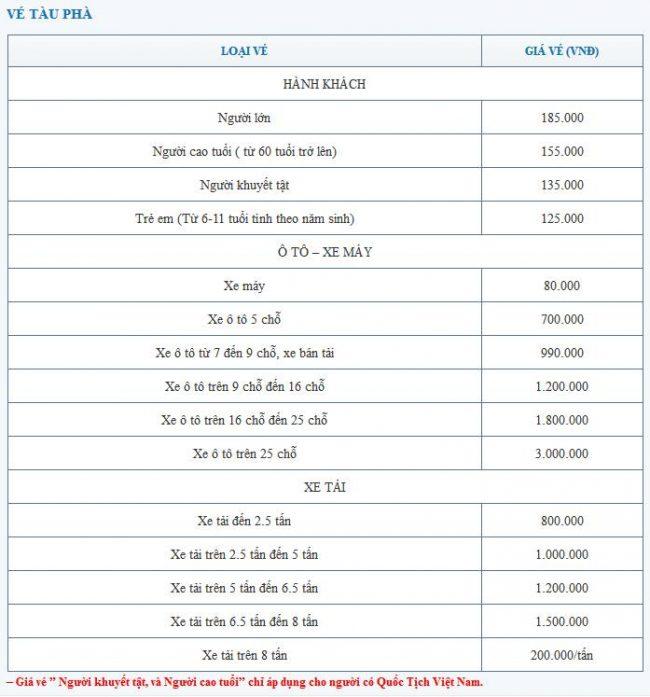 Giá vé Phà đi Phú Quốc để tham khảo